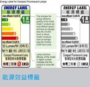 能源效益標籤